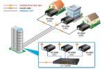 Solución-Ethernet-de-alto-rendimiento-a-través-de-coaxial-web