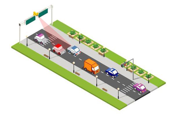 Carreteras y autopistas